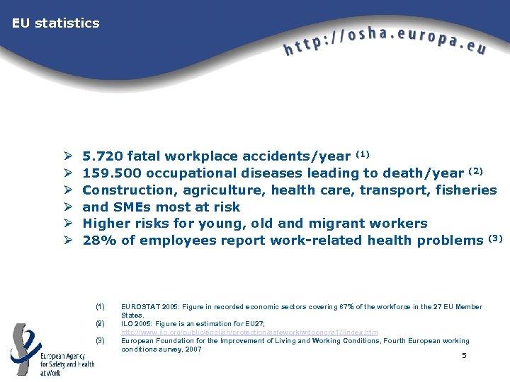 EU statistics Ø Ø Ø 5. 720 fatal workplace accidents/year (1) 159. 500 occupational