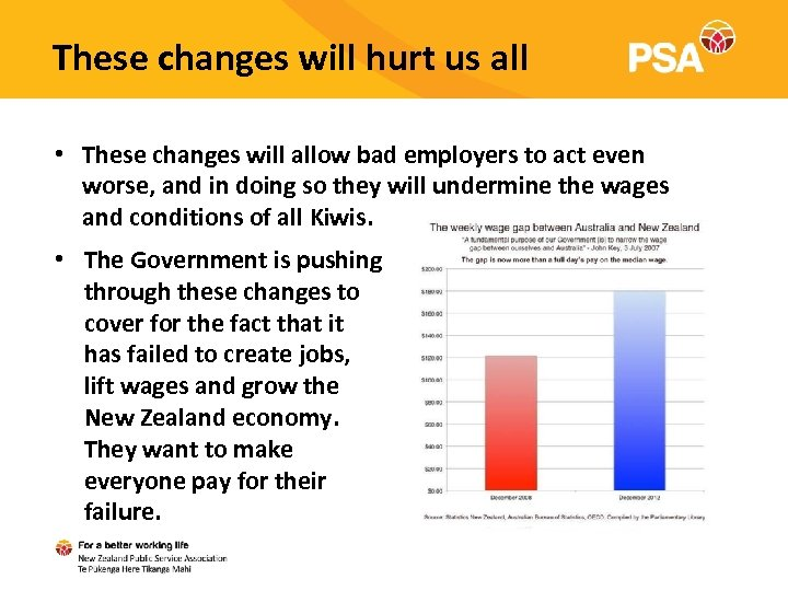 These changes will hurt us all • These changes will allow bad employers to