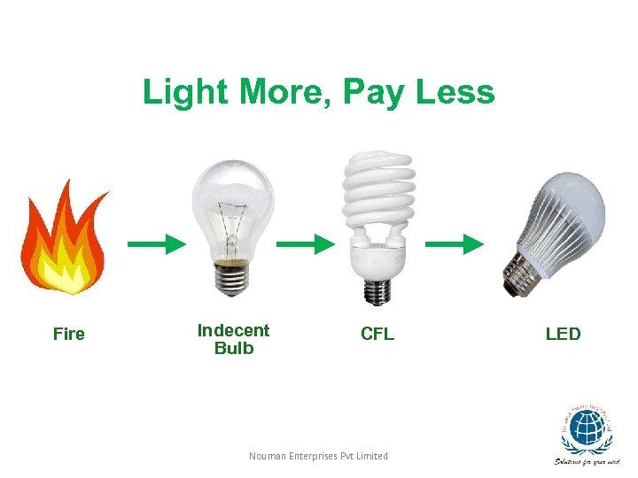 Light More, Pay Less Fire Indecent Bulb CFL Nouman Enterprises Pvt Limited LED