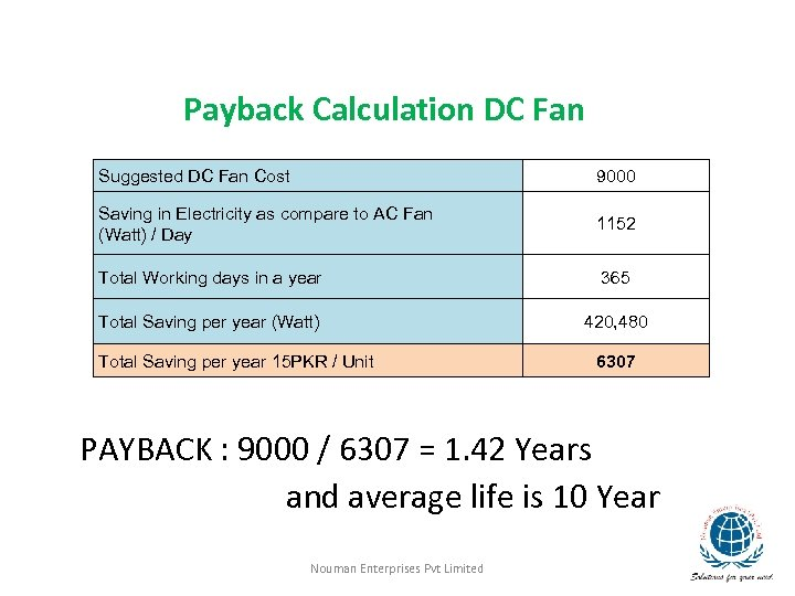 Payback Calculation DC Fan Suggested DC Fan Cost 9000 Saving in Electricity as compare