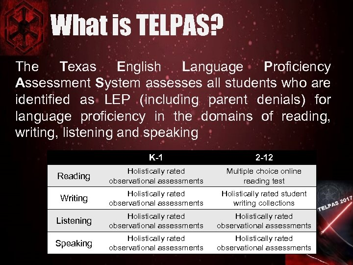 What is TELPAS? The Texas English Language Proficiency Assessment System assesses all students who