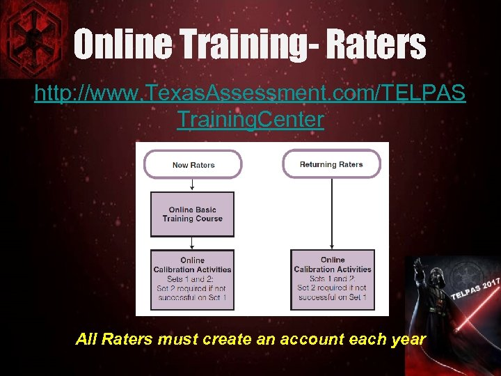 Online Training- Raters http: //www. Texas. Assessment. com/TELPAS Training. Center All Raters must create