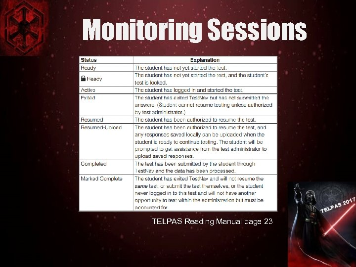 Monitoring Sessions TELPAS Reading Manual page 23