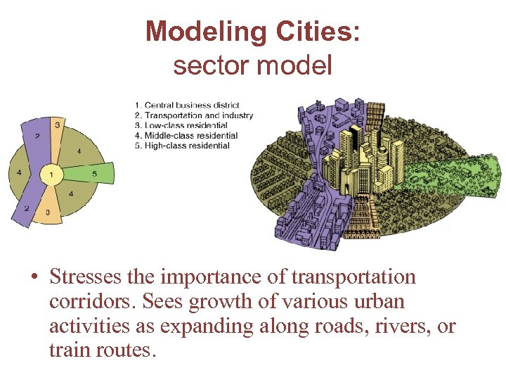Modeling Cities: sector model • Stresses the importance of transportation corridors. Sees growth of