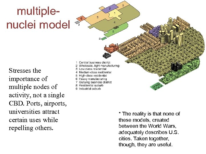 multiplenuclei model Stresses the importance of multiple nodes of activity, not a single CBD.