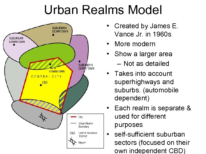 Urban Realms Model • Created by James E. Vance Jr. in 1960 s •