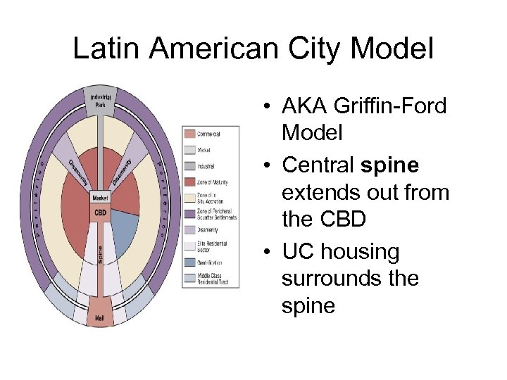 Latin American City Model • AKA Griffin-Ford Model • Central spine extends out from