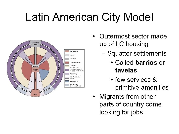 Latin American City Model • Outermost sector made up of LC housing – Squatter