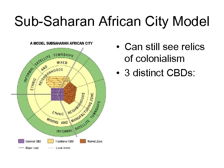 Sub-Saharan African City Model • Can still see relics of colonialism • 3 distinct