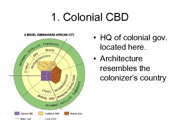 1. Colonial CBD • HQ of colonial gov. located here. • Architecture resembles the