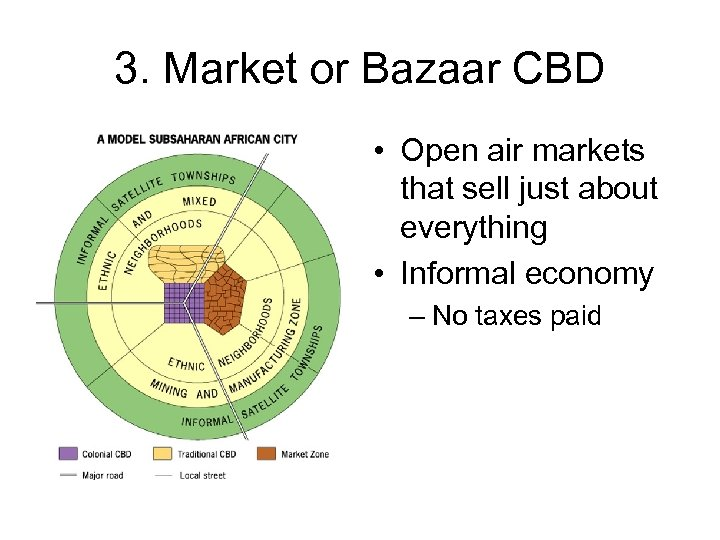 3. Market or Bazaar CBD • Open air markets that sell just about everything