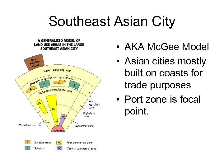 Southeast Asian City • AKA Mc. Gee Model • Asian cities mostly built on