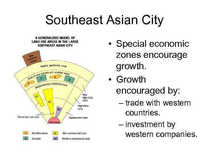 Southeast Asian City • Special economic zones encourage growth. • Growth encouraged by: –