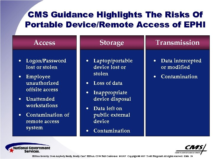 CMS Guidance Highlights The Risks Of Portable Device/Remote Access of EPHI Access • Logon/Password