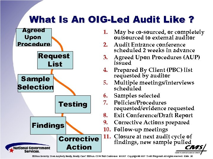 What Is An OIG-Led Audit Like ? Agreed Upon Procedure 1. Request List Sample