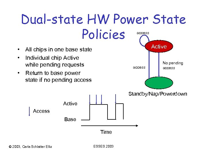 Dual-state HW Power State Policies access Active • All chips in one base state