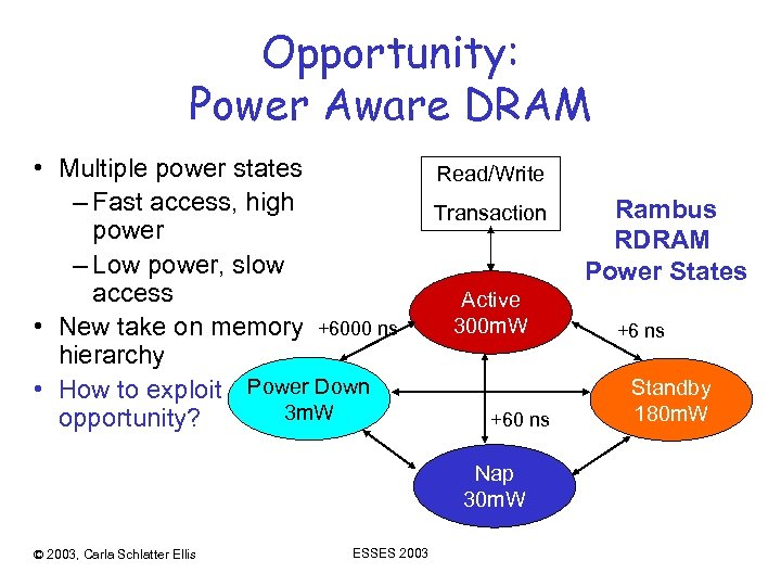 Opportunity: Power Aware DRAM • Multiple power states – Fast access, high power –