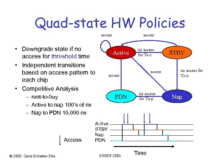 Quad-state HW Policies access • Downgrade state if no access for threshold time •