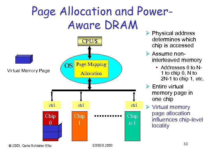 Page Allocation and Power. Aware DRAM Ø Physical address determines which chip is accessed