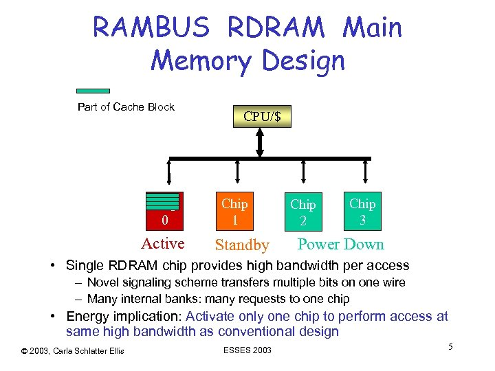 RAMBUS RDRAM Main Memory Design Part of Cache Block Chip 0 Active CPU/$ Chip