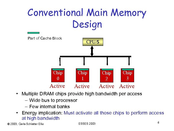 Conventional Main Memory Design Part of Cache Block CPU/$ Chip 0 Chip 1 Active
