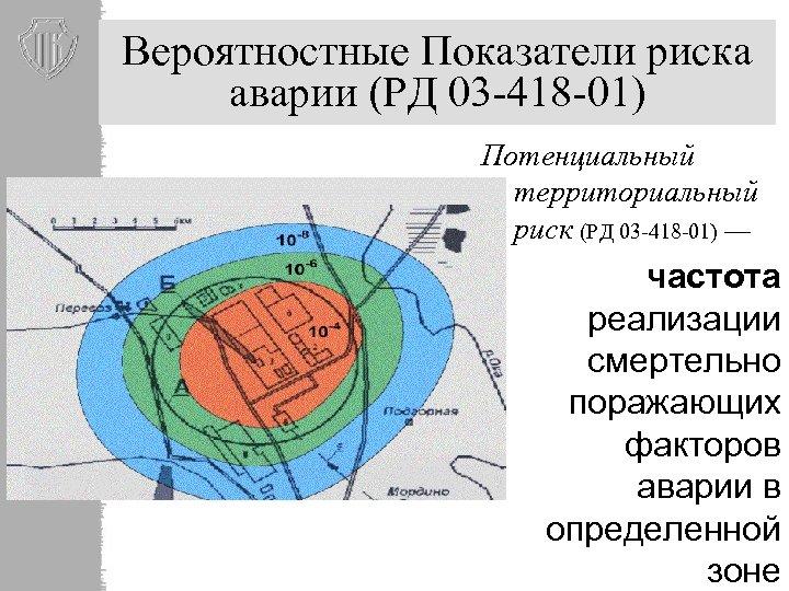 Вероятностные Показатели риска аварии (РД 03 -418 -01) Потенциальный территориальный риск (РД 03 -418