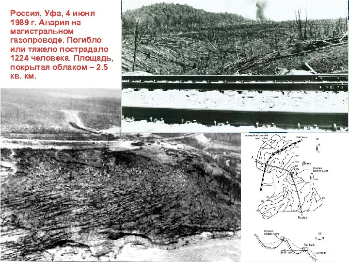 Россия, Уфа, 4 июня 1989 г. Авария на магистральном газопроводе. Погибло или тяжело пострадало