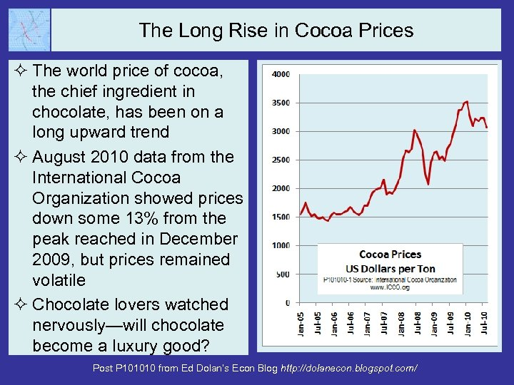 The Long Rise in Cocoa Prices ² The world price of cocoa, the chief