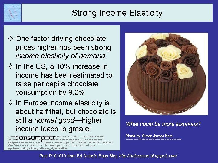 Strong Income Elasticity ² One factor driving chocolate prices higher has been strong income