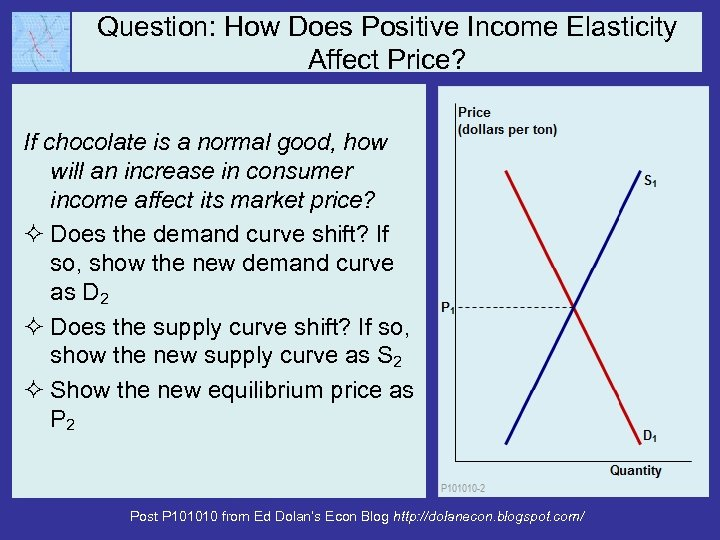 Question: How Does Positive Income Elasticity Affect Price? If chocolate is a normal good,