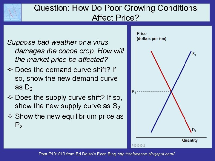 Question: How Do Poor Growing Conditions Affect Price? Suppose bad weather or a virus