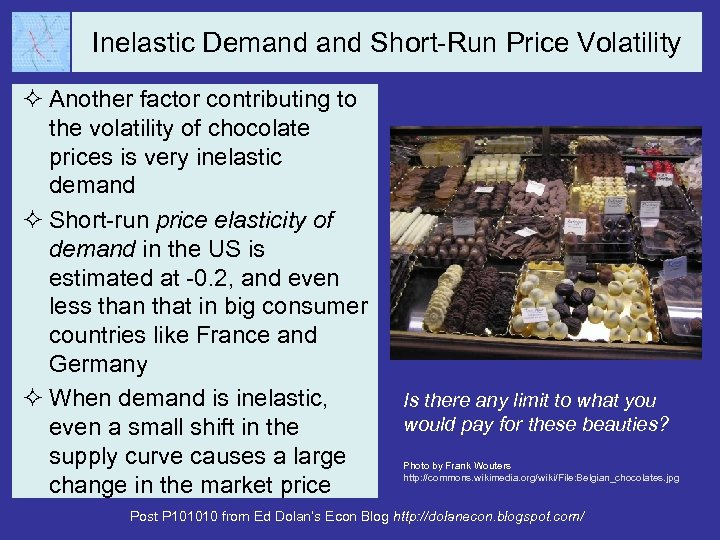 Inelastic Demand Short-Run Price Volatility ² Another factor contributing to the volatility of chocolate