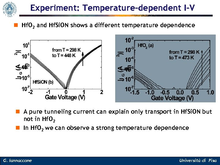 Experiment: Temperature-dependent I-V n Hf. O 2 and Hf. Si. ON shows a different
