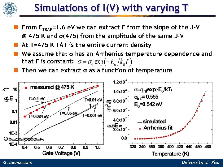 Simulations of I(V) with varying T n From ETRAP=1. 6 e. V we can