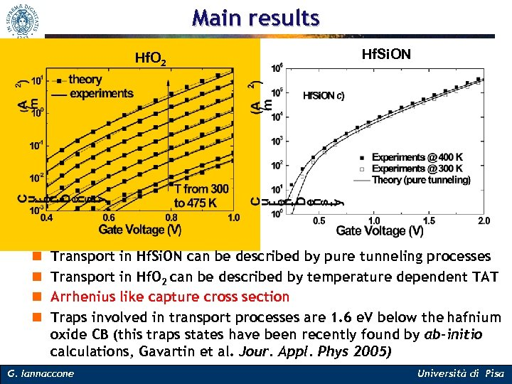 Main results Hf. O 2 n n Hf. Si. ON Transport in Hf. Si.