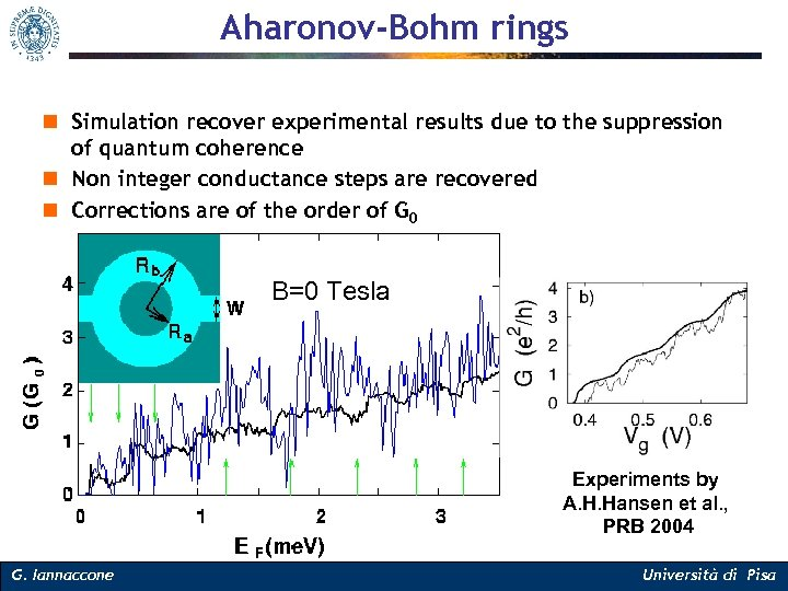 Aharonov-Bohm rings n Simulation recover experimental results due to the suppression of quantum coherence