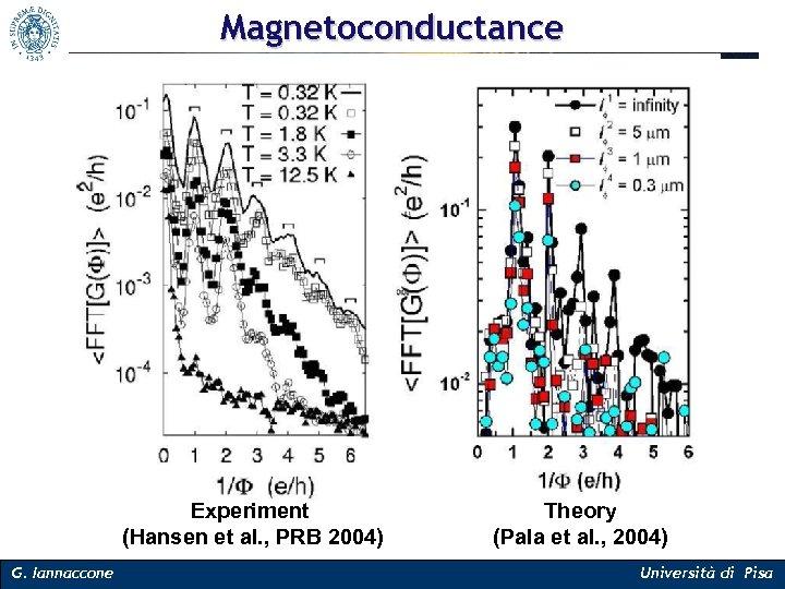Magnetoconductance Experiment (Hansen et al. , PRB 2004) G. Iannaccone Theory (Pala et al.