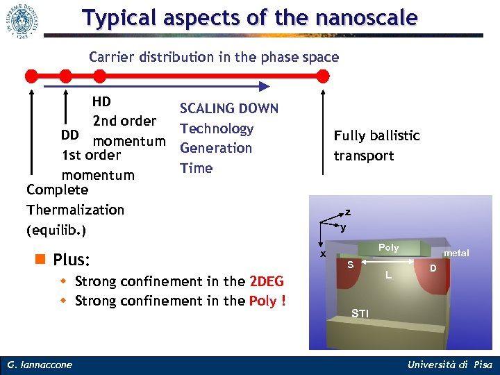 Typical aspects of the nanoscale Carrier distribution in the phase space HD 2 nd