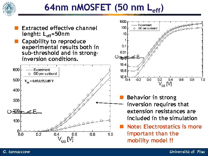 64 nm n. MOSFET (50 nm Leff) n Extracted effective channel lenght: Leff=50 nm