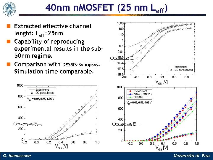40 nm n. MOSFET (25 nm Leff) n Extracted effective channel lenght: Leff=25 nm