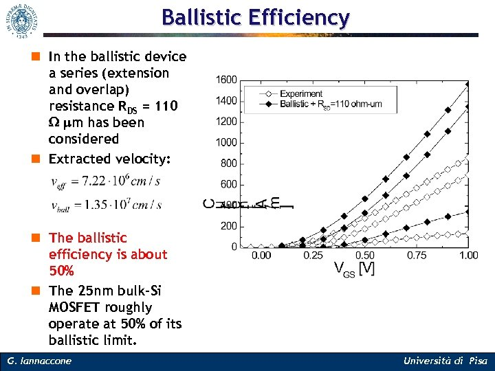 Ballistic Efficiency n In the ballistic device a series (extension and overlap) resistance RDS