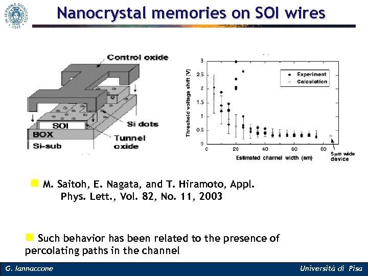 Nanocrystal memories on SOI wires n M. Saitoh, E. Nagata, and T. Hiramoto, Appl.