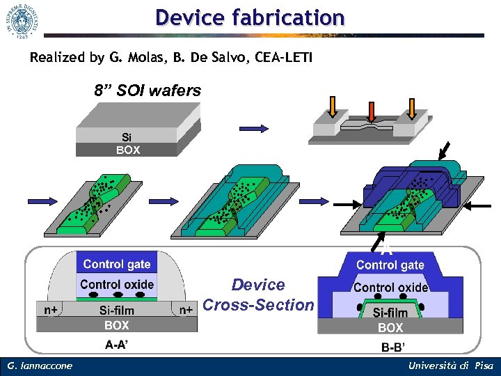 "Device fabrication Realized by G. Molas, B. De Salvo, CEA-LETI 8"" SOI wafers DUV"