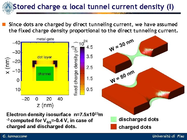 Stored charge local tunnel current density (I) n Since dots are charged by direct