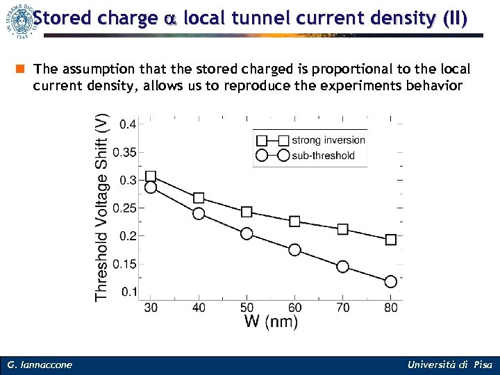 Stored charge local tunnel current density (II) n The assumption that the stored charged