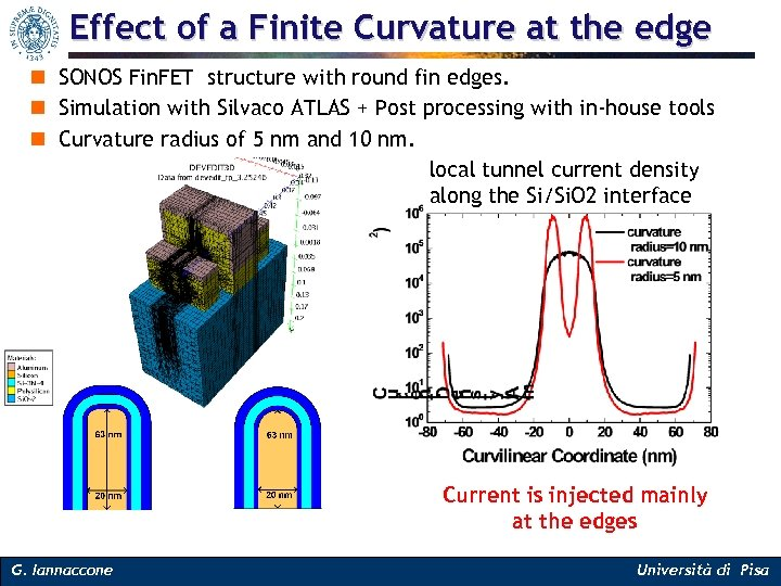Effect of a Finite Curvature at the edge n SONOS Fin. FET structure with