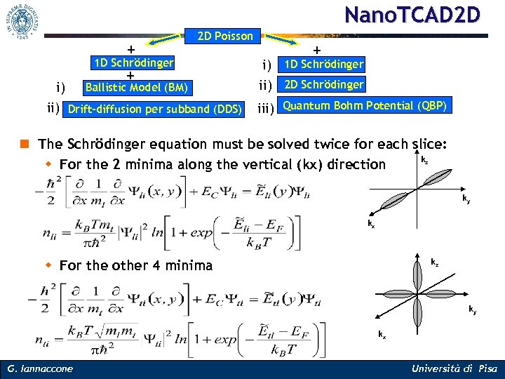 Nano. TCAD 2 D + 2 D Poisson 1 D Schrödinger + i) Ballistic