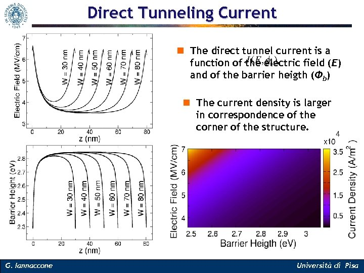 Direct Tunneling Current n The direct tunnel current is a function of the electric