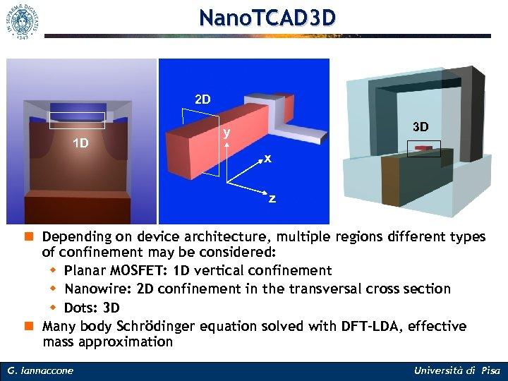 Nano. TCAD 3 D 2 D 1 D 3 D y x z n