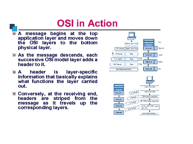 OSI Model OSI in Action A message begins at the top application layer and
